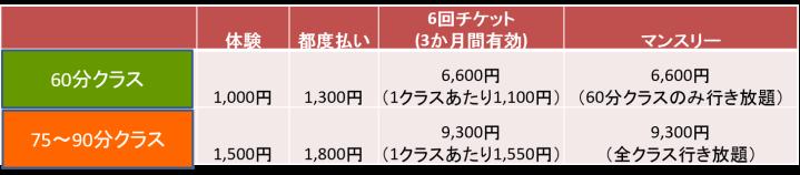 Price_20160801
